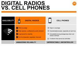 Manufacturing is up and running faster with Digital Radios